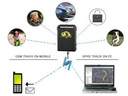 Mini Realtime GPS Tracker with GSM/GPRS